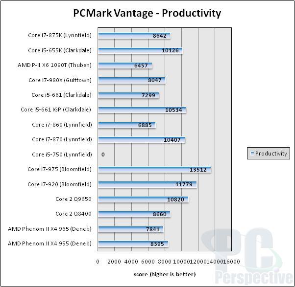 Intel Core i7-875K and Core i5-655K Unlocked Processor Review - Processors  83