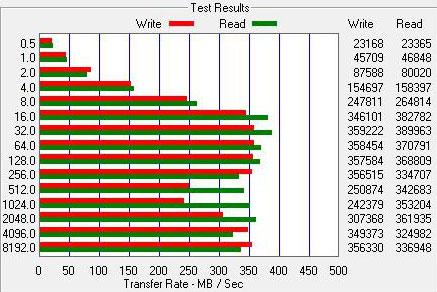 High End Storage Comparison: Quad-Velociraptors versus Dual-SSDs - Storage 11
