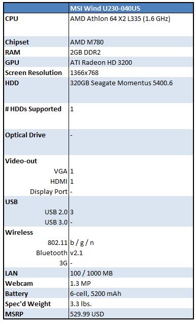 MSI Wind U230-040 Review - MSI's Atom Smasher - Mobile 38