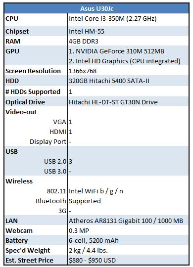 ASUS U30Jc Core i3 Optimus Notebook Review - Power Envy - Mobile 39