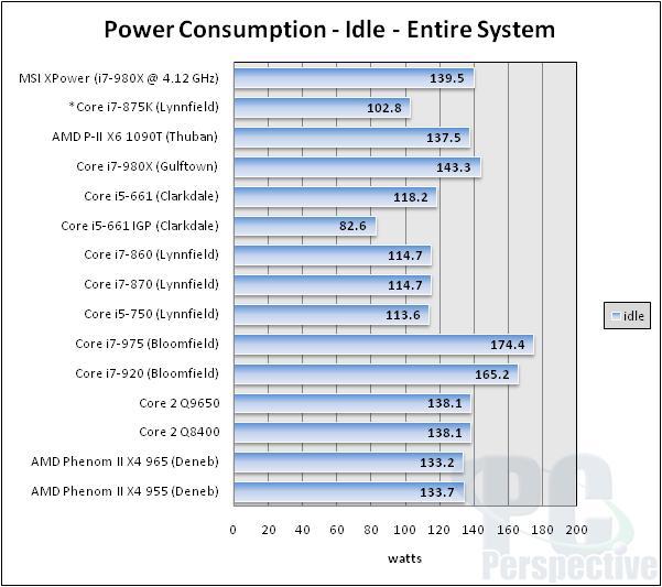 MSI Big Bang XPower Motherboard Review - Motherboards  69