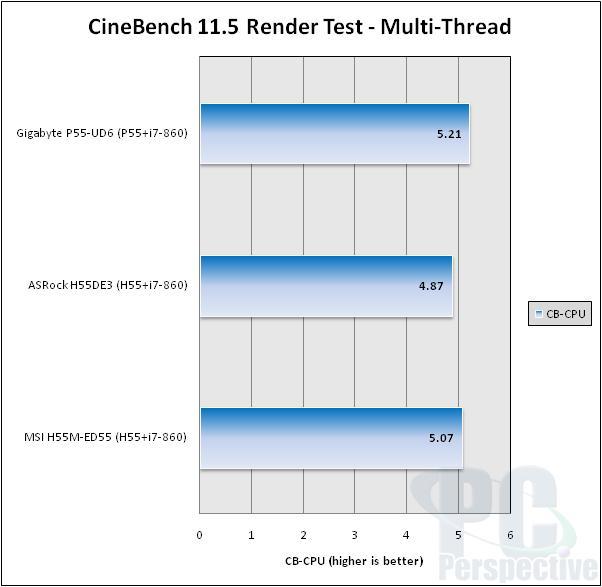 MSI H55M-ED55 LGA 1156 Micro ATX Motherboard Review - Motherboards 74