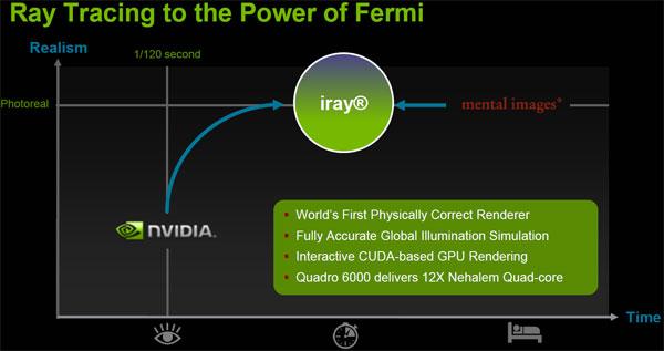 NVIDIA Quadro 5000 2.5GB Fermi-based Professional Graphics Review - Graphics Cards  4