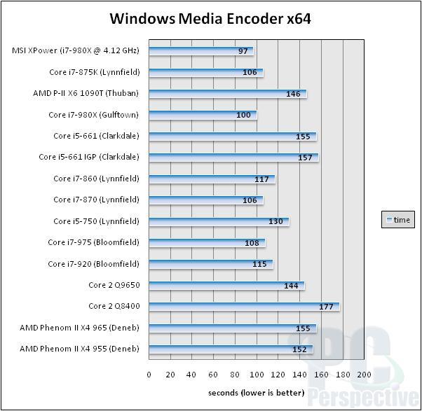 MSI Big Bang XPower Motherboard Review - Motherboards  72