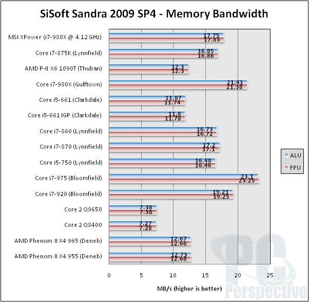 MSI Big Bang XPower Motherboard Review - Motherboards  73