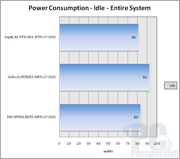 MSI H55M-ED55 LGA 1156 Micro ATX Motherboard Review - Motherboards 72
