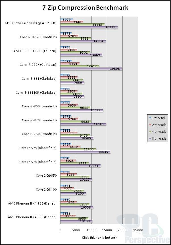 MSI Big Bang XPower Motherboard Review - Motherboards  78