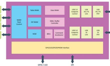 VIA Kick-Starts the USB 3.0 Revolution, Brings Next Generation Super-Speed to USB Flash Drives