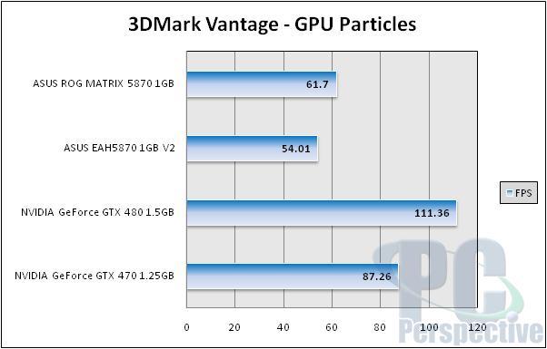 ASUS Radeon HD 5870 ROG Matrix and V2 Graphics Cards Reviewed - Graphics Cards  7