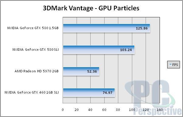 NVIDIA GeForce GTX 580 1.5GB Review and SLI Testing - GF110 brings full Fermi - Graphics Cards 156