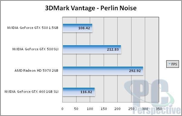 NVIDIA GeForce GTX 580 1.5GB Review and SLI Testing - GF110 brings full Fermi - Graphics Cards 157