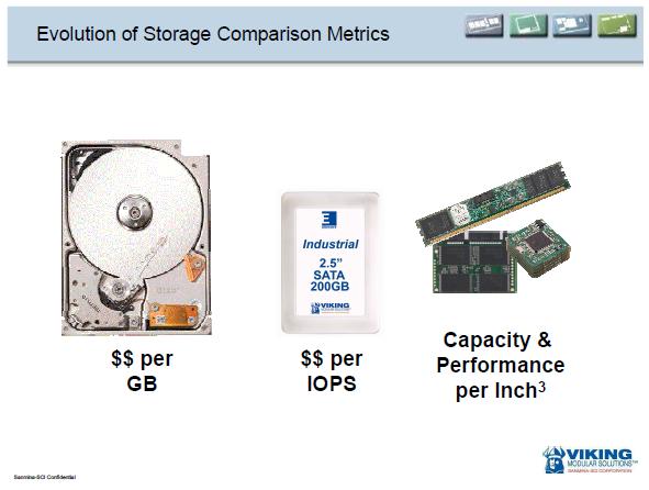 The Viking SATADIMM - Enterprise SandForce punch packed into a DIMM! - Storage 35