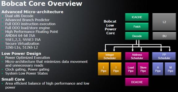 AMD E-350 1.6 GHz APU Brazos Platform Preview - Zacate APU Benchmarked - Processors  53
