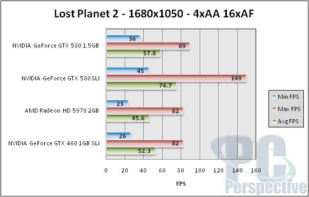 NVIDIA GeForce GTX 580 1.5GB Review and SLI Testing - GF110 brings full Fermi - Graphics Cards 152