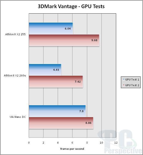 VIA Nano DC and VN1000 Preview - Dual Core Nanos Finally in the Pipe - Processors 29