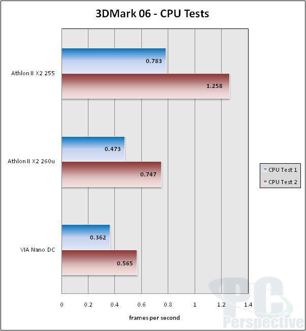 VIA Nano DC and VN1000 Preview - Dual Core Nanos Finally in the Pipe - Processors 33
