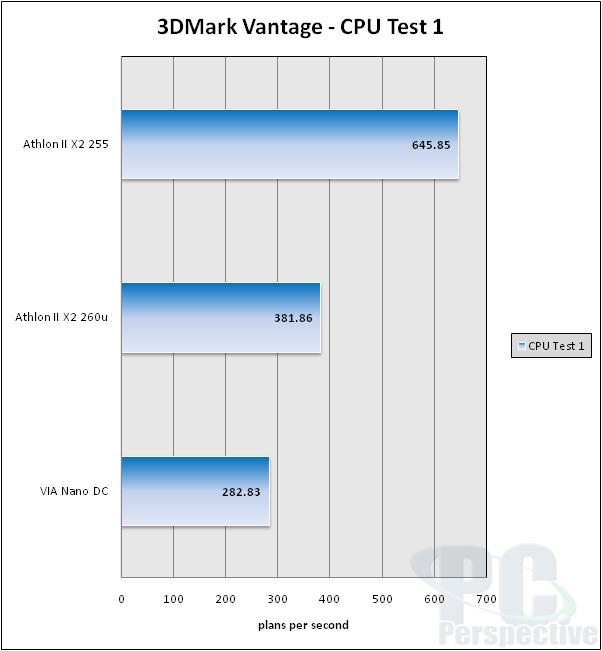 VIA Nano DC and VN1000 Preview - Dual Core Nanos Finally in the Pipe - Processors 30