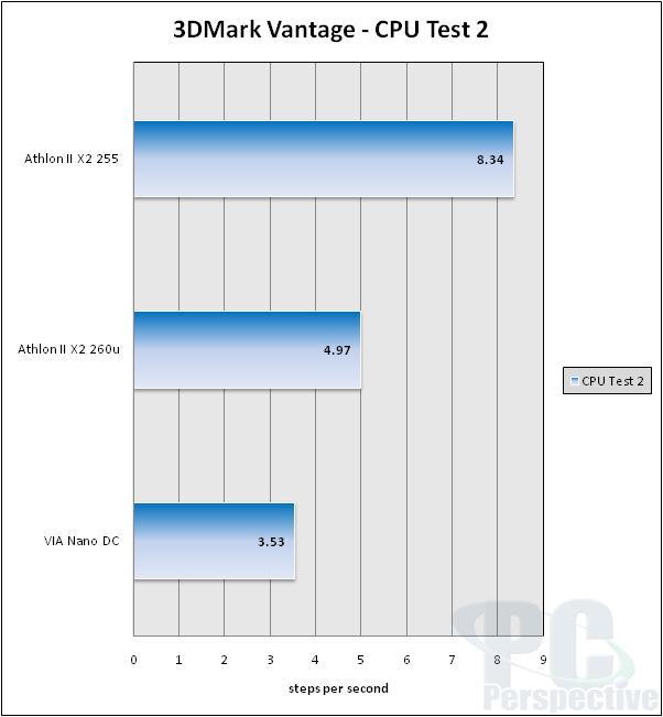 VIA Nano DC and VN1000 Preview - Dual Core Nanos Finally in the Pipe - Processors 31