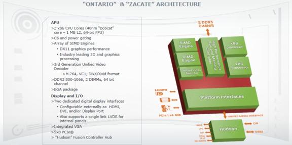 AMD E-350 1.6 GHz APU Brazos Platform Preview - Zacate APU Benchmarked - Processors 54