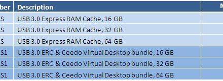 SuperTalent Introduces USB 3.0 Virtual PC
