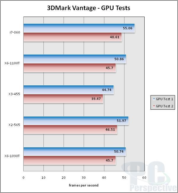 AMD's December 2010 CPU Update: Phenom II X6 1100T Comes Calling - Processors 31