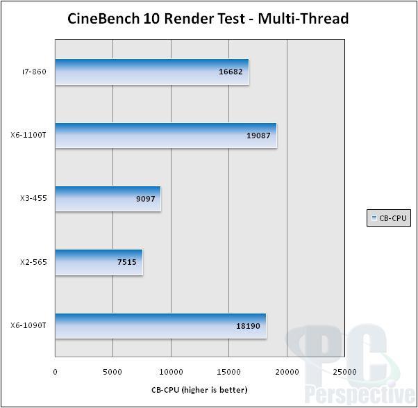 AMD's December 2010 CPU Update: Phenom II X6 1100T Comes Calling - Processors 28