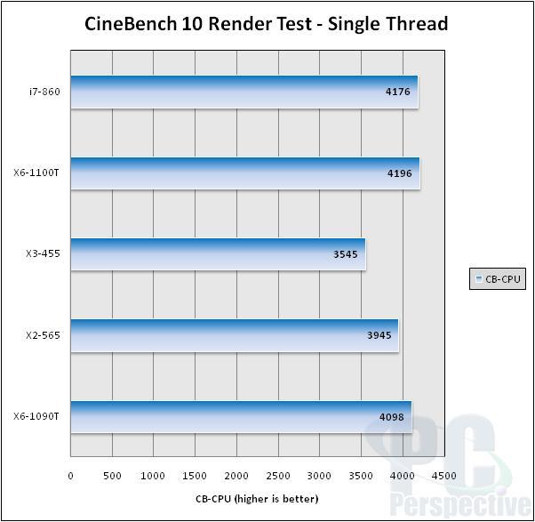 AMD's December 2010 CPU Update: Phenom II X6 1100T Comes Calling - Processors 27