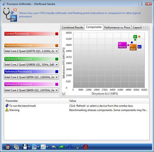 Intel Core i7-2820QM Mobile Sandy Bridge Performance Review - Processors 42