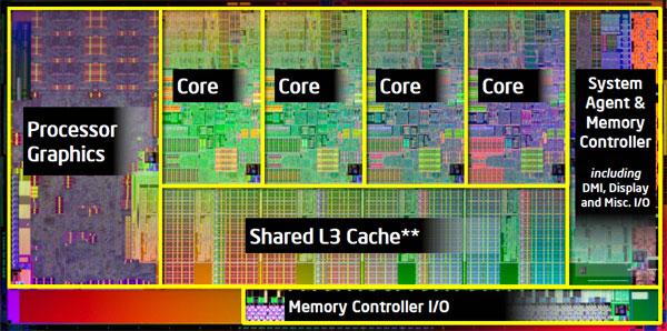 Intel Core i7-2600K (and friends) Sandy Bridge Processor Review - Processors  4