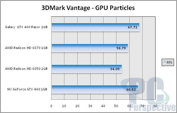 Galaxy GeForce GTX 460 Razor 1GB - Single Slot Gaming - Graphics Cards  85
