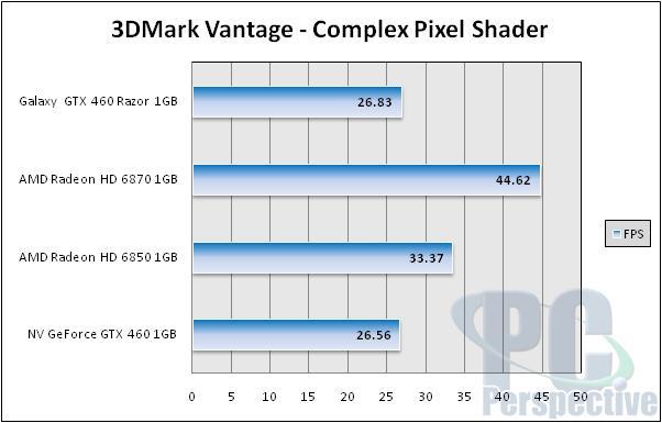 Galaxy GeForce GTX 460 Razor 1GB - Single Slot Gaming - Graphics Cards  84