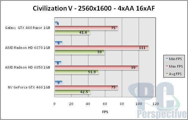 Galaxy GeForce GTX 460 Razor 1GB - Single Slot Gaming - Graphics Cards  83