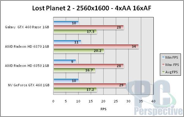 Galaxy GeForce GTX 460 Razor 1GB - Single Slot Gaming - Graphics Cards  88
