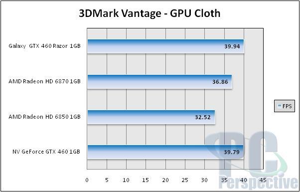 Galaxy GeForce GTX 460 Razor 1GB - Single Slot Gaming - Graphics Cards  82