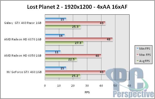 Galaxy GeForce GTX 460 Razor 1GB - Single Slot Gaming - Graphics Cards  86