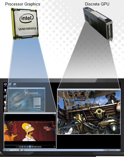 Lucid Virtu GPU Virtualization Software Review - Sandy Bridge and Discrete coexist - Processors 23