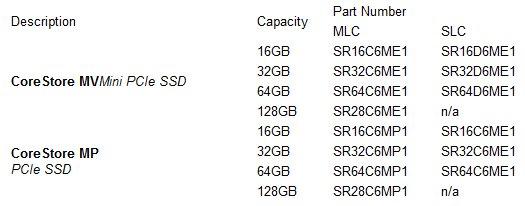 SuperTalent Introduces Fastest & Smallest Gen 2 SSD - Storage 2
