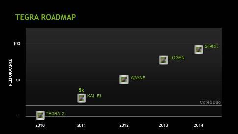 NVIDIA announces quad-core Tegra SoC and demos performance - Mobile 4