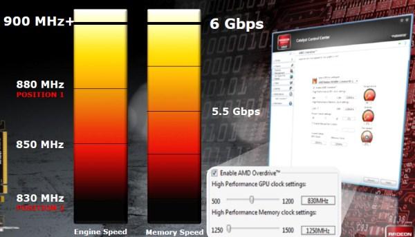 AMD Radeon HD 6990 4GB Dual GPU Cayman Graphics Card - Graphics Cards  3