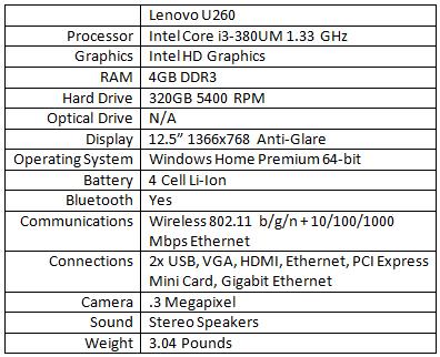 Lenovo IdeaPad U260 Core i3 12.5-in Notebook Review - Mobile 30