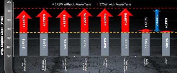 AMD Radeon HD 6990 4GB Dual GPU Cayman Graphics Card - Graphics Cards  5