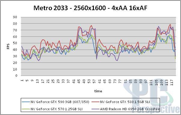 NVIDIA GeForce GTX 590 3GB Dual-GPU Fermi Graphics Card Review - Graphics Cards  15