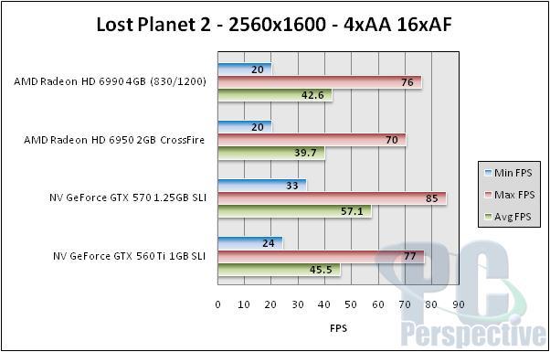 AMD Radeon HD 6990 4GB Dual GPU Cayman Graphics Card - Graphics Cards 146