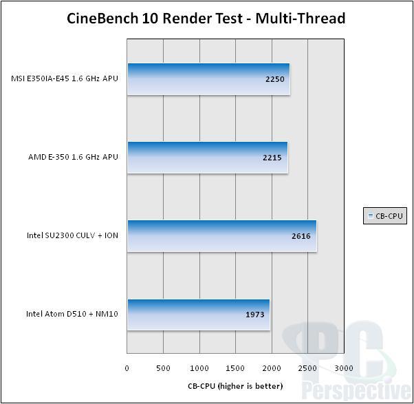 MSI E350IA-E45 AMD Brazos Fusion APU Platform Review - Motherboards  3