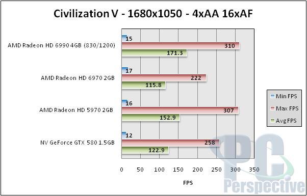 AMD Radeon HD 6990 4GB Dual GPU Cayman Graphics Card - Graphics Cards 133