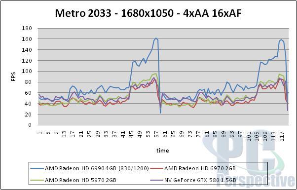 AMD Radeon HD 6990 4GB Dual GPU Cayman Graphics Card - Graphics Cards 135