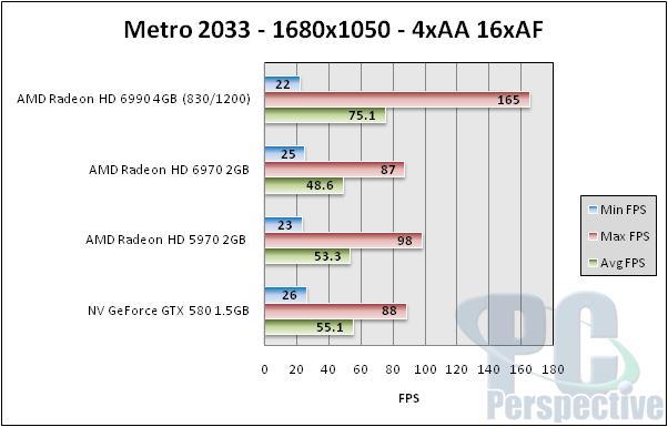AMD Radeon HD 6990 4GB Dual GPU Cayman Graphics Card - Graphics Cards 136