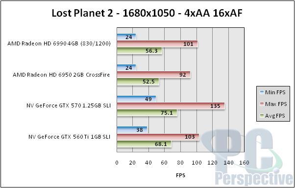 AMD Radeon HD 6990 4GB Dual GPU Cayman Graphics Card - Graphics Cards 142
