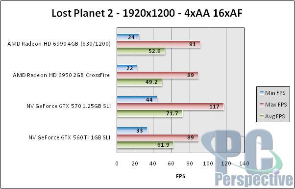AMD Radeon HD 6990 4GB Dual GPU Cayman Graphics Card - Graphics Cards 144