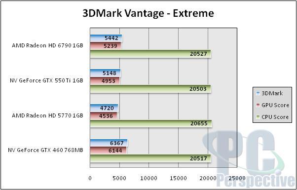 AMD Radeon HD 6790 1GB Review - Barts hits $150 - Graphics Cards 71